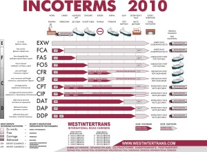incoterms_2013